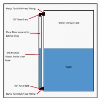 Water Tank Level Tube system